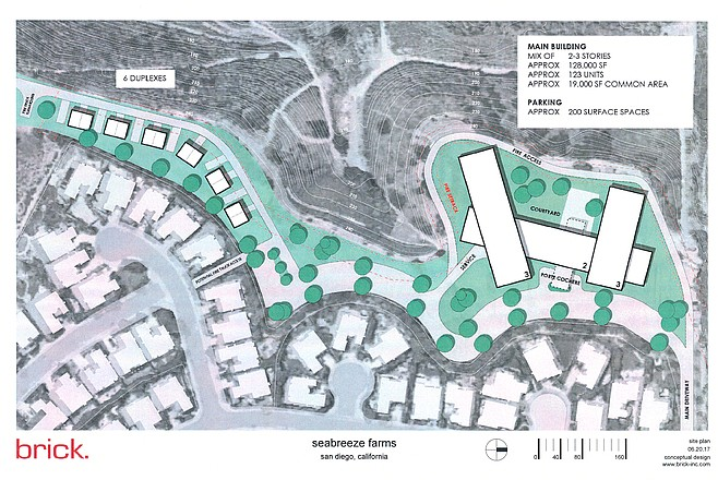Proposed facility layout. There was concern about the single road into the site.