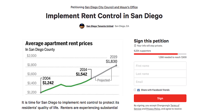 Rent control petition