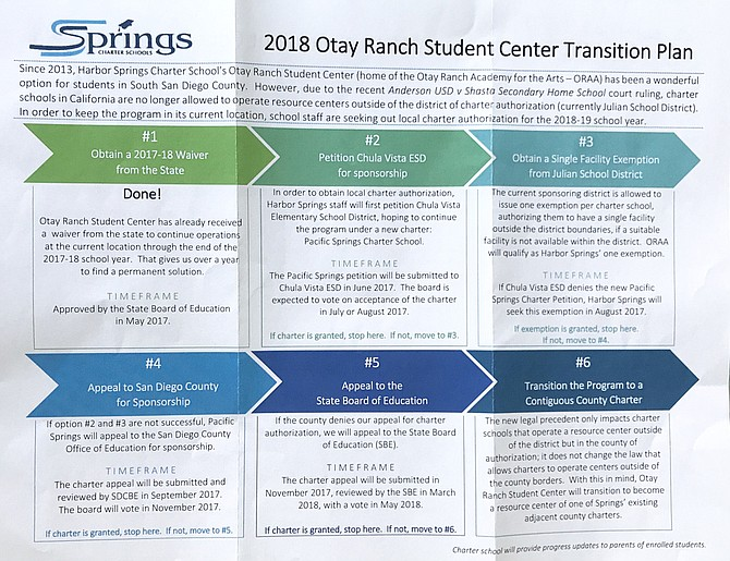 otay ranch charter school could lose campus san diego reader