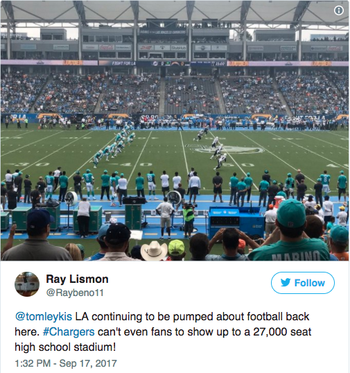 San Diego Chargers Attendance