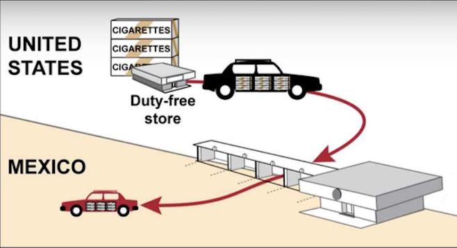 The Cigarette Smugglers Among Us San Diego Reader