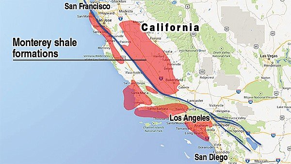 Monterey Shale Formation zigzags from Northern California to L.A. but misses San Diego