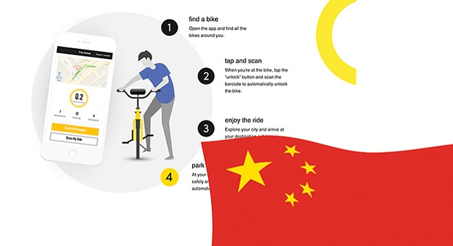 Meekly named ofo (in all lower case) is a China-based company that controls over 10 million bicycles in operation globally