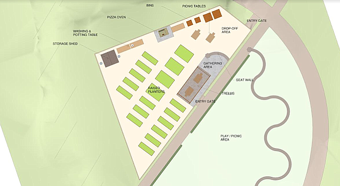 The planned layout of the fenced garden includes a pizza oven and picnic tables.