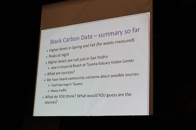 Black carbon at peak during Spring and Fall.