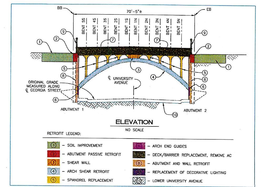 Bridge plan from Simon Wong Engineering