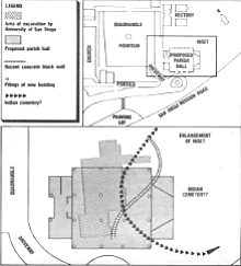 Excavations and proposed parish hall.