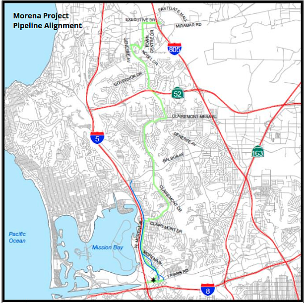 Morena Project pipeline