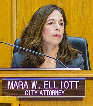 Despite appearances, City Attorney Mara Elliott enjoys big campaign donations from developers and lawyers.