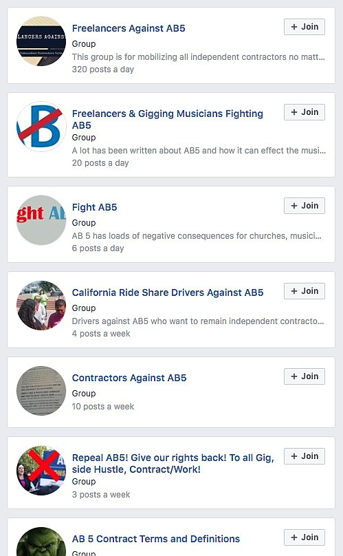Opposition is mounting, is this sampling of Facebook groups against Assembly Bill 5 suggests.