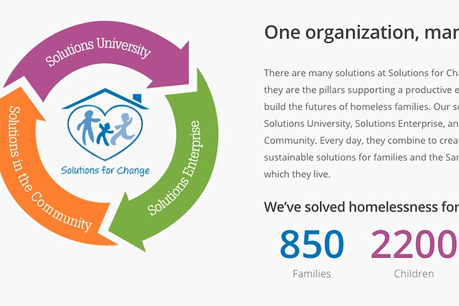 North County Solutions for Change, a self-styled homeless housing group, got $250,000 from the Issa Family Foundation