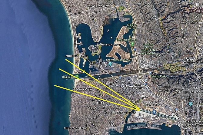 Lowest line represents departures over Ocean Beach. Middle line depicts nighttime noise abatement departure over the jetty. Upper line shows departures over South Mission Beach. In 1979, all of the departures between 10 pm and 6:30 am were moved from lowest line to the middle line.  Recently the upper line was implemented that concentrated the departures over South Mission Beach.